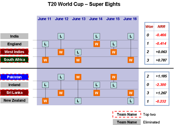 t20_supereights